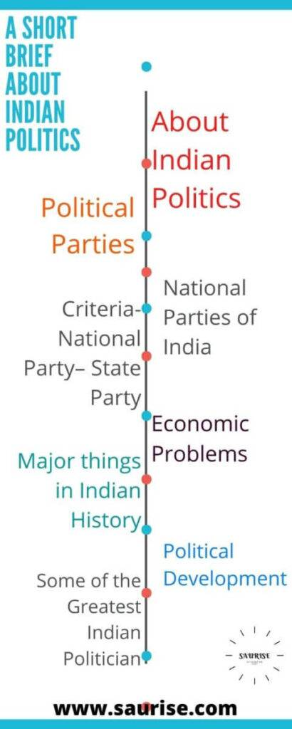 A Short Brief About Indian Politics